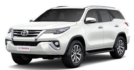 Daftar Harga Mobil SUV Toyota Terbaru